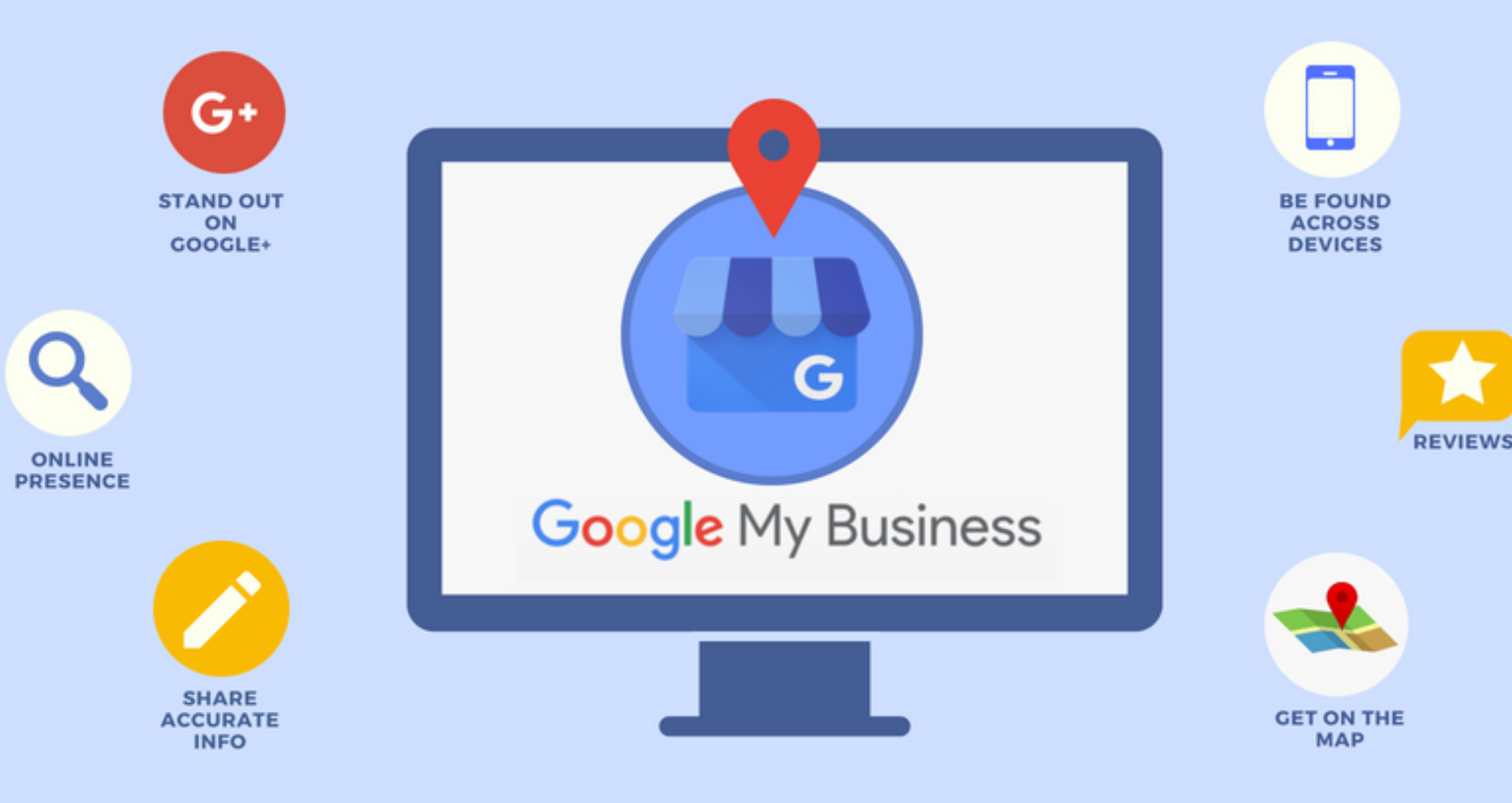 Optimize Google My Business - Compelete Checklist