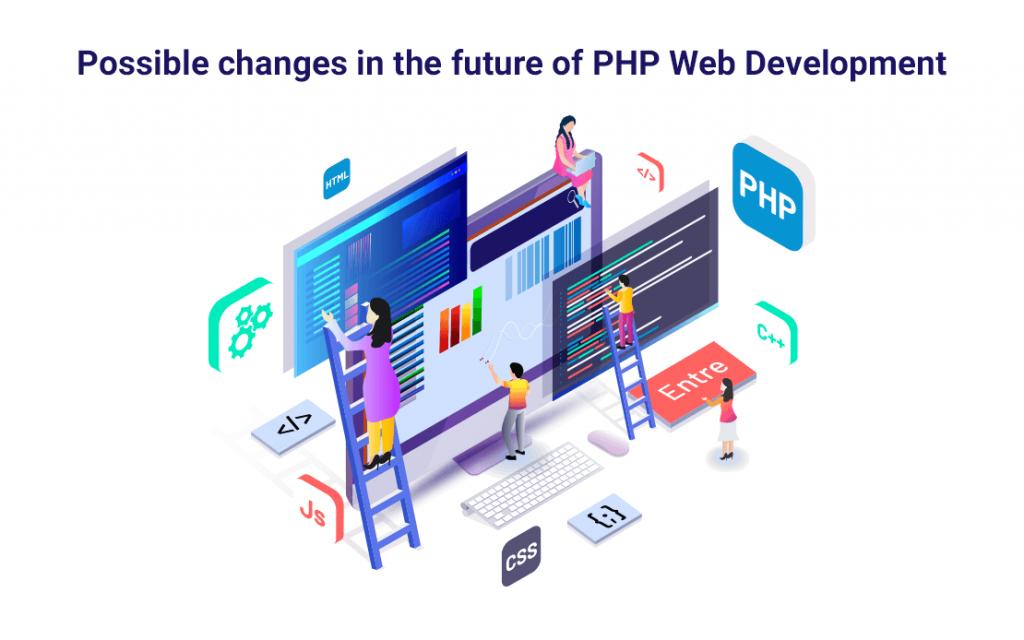 PHP Development Kochi