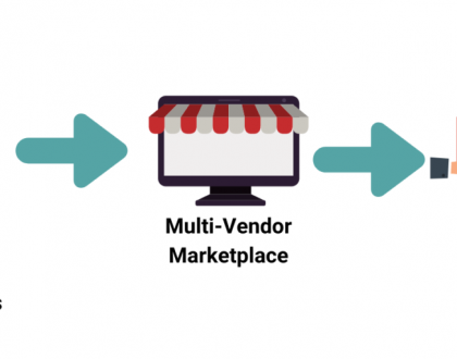 Key considerations for result-driven multi-vendor eCommerce Development